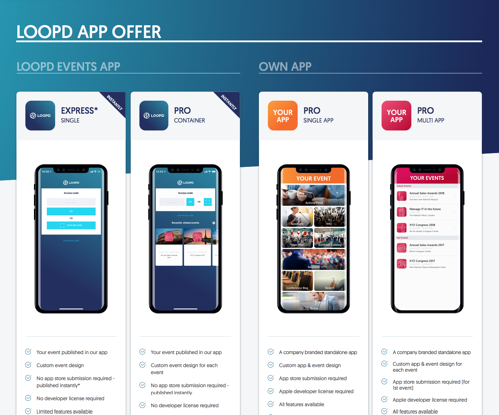 LOOPD App offer screen.png