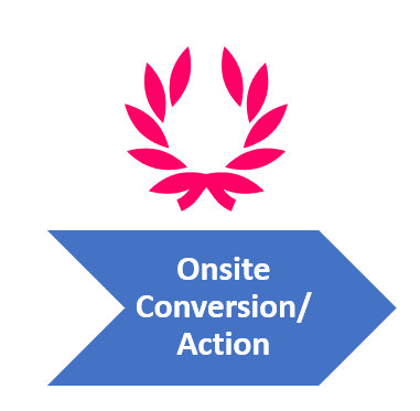 Onsite Conversion/Action Intelligence Gathering