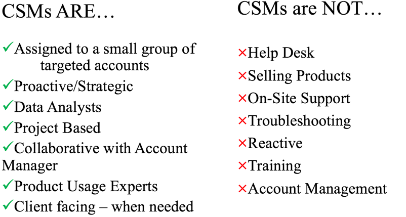 Graph showing the dos and donts of a CSM role