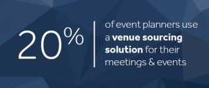 20 percent of event planners use a venue sourcing solution for their meetings and events