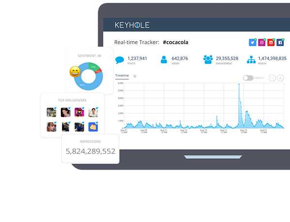 Keyhole - Social media analytic tool used by planners to help promote events