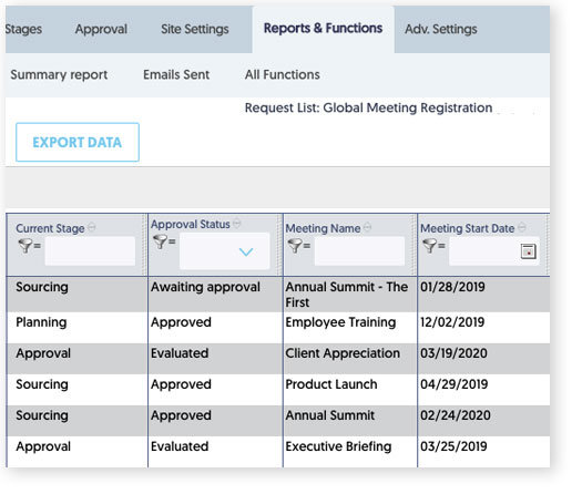 Smmp approval status report