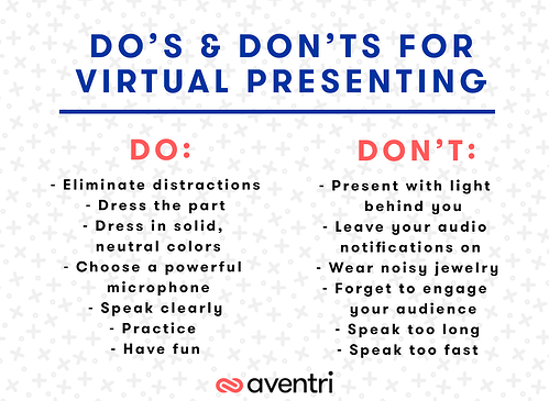 Chart outlining the do's and don'ts for virtual presenting