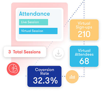 virtual and in-person event roi metric