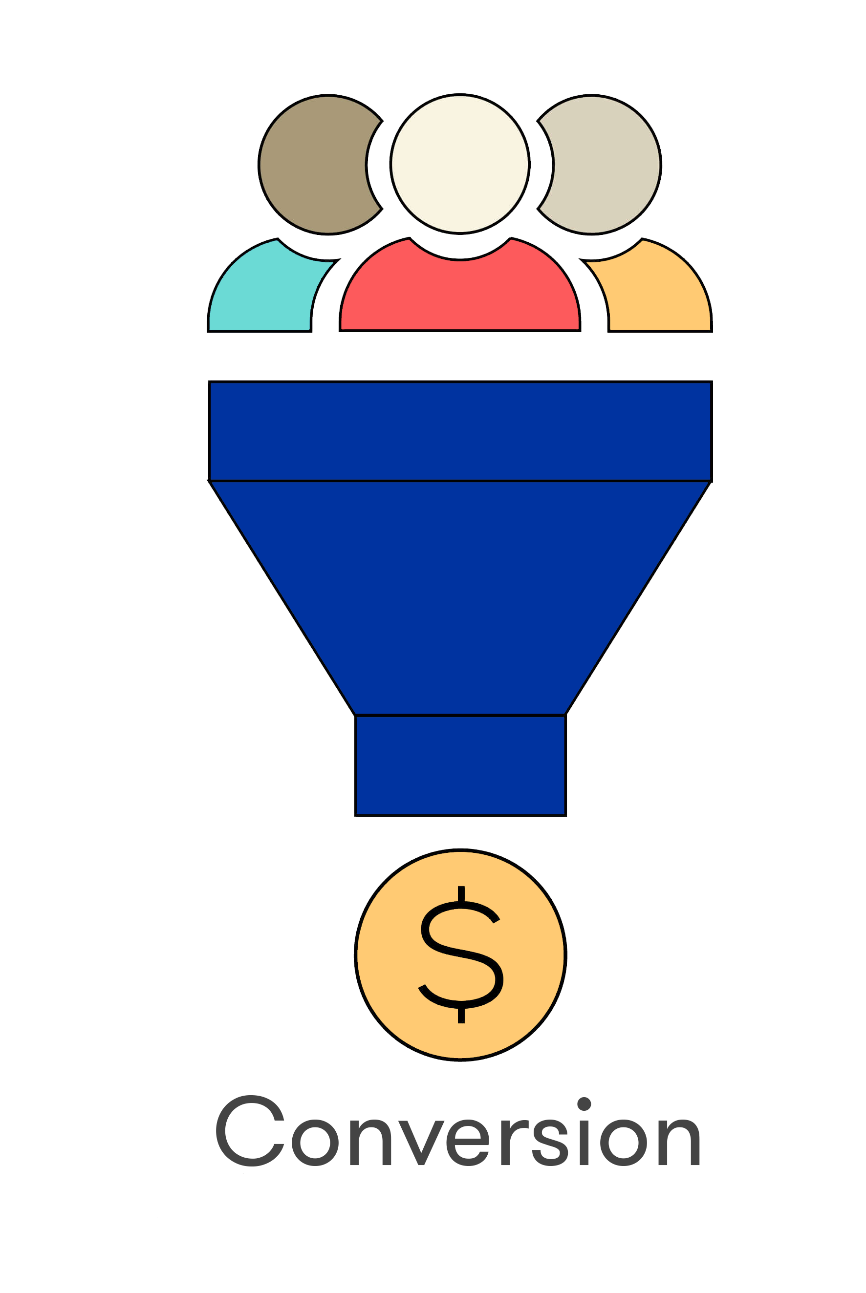 conversion stage of marketing funnel